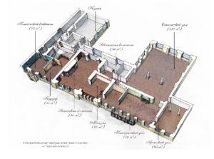 Схема расположения залов в Доме Смирнова